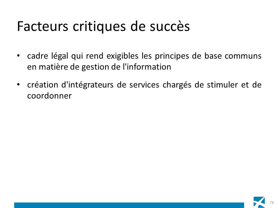 Facteurs critiques de succès cadre légal qui rend exigibles les principes de base communs en matière de gestion de l'information création d'intégrateu