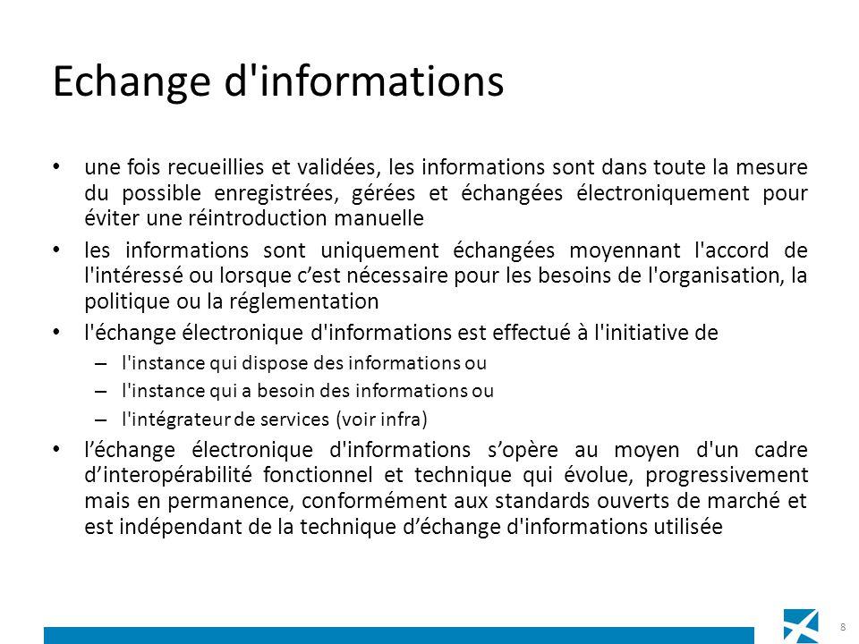 Echange d informations les informations disponibles sont utilisées de façon pro-active pour – loctroi automatique de droits – la pré-introduction de données lors de la collecte dinformations – la communication dinformations aux intéressés 9