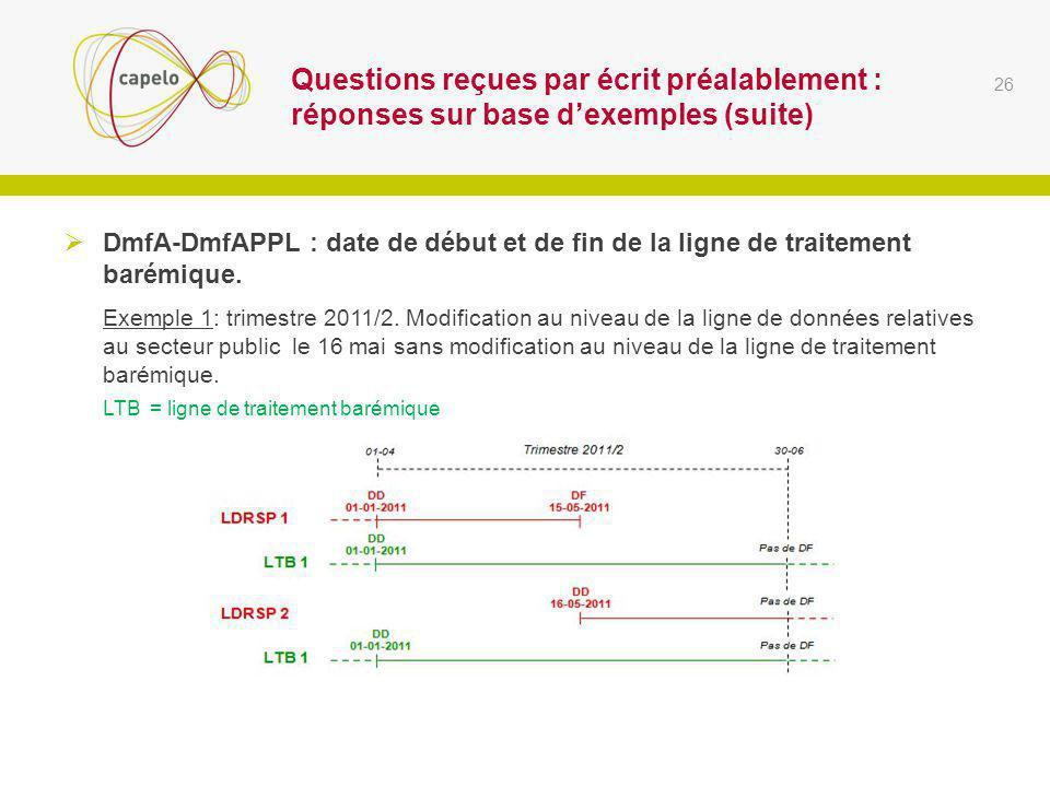 Questions reçues par écrit préalablement : réponses sur base dexemples (suite) DmfA-DmfAPPL : date de début et de fin de la ligne de traitement barémique.