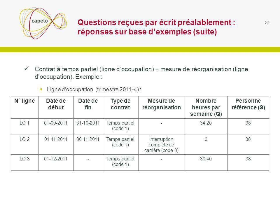 Questions reçues par écrit préalablement : réponses sur base dexemples (suite) Contrat à temps partiel (ligne doccupation) + mesure de réorganisation (ligne doccupation).