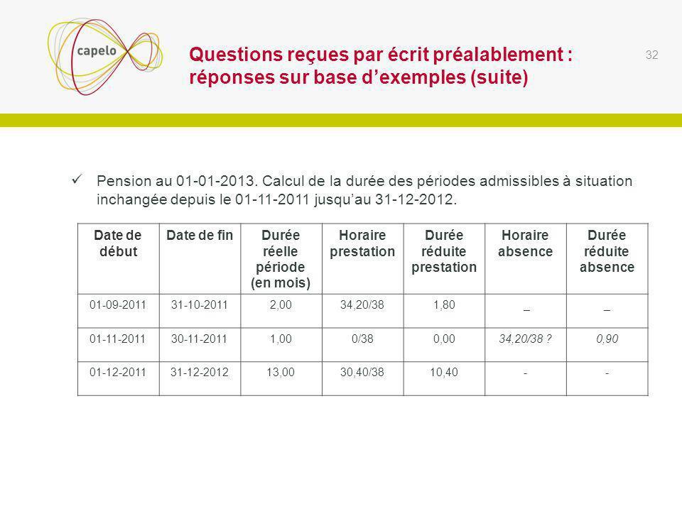 Questions reçues par écrit préalablement : réponses sur base dexemples (suite) Pension au 01-01-2013.