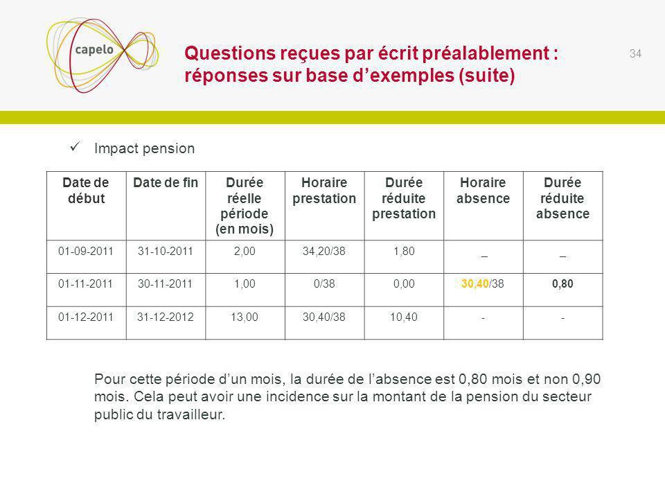 Questions reçues par écrit préalablement : réponses sur base dexemples (suite) Impact pension Pour cette période dun mois, la durée de labsence est 0,80 mois et non 0,90 mois.