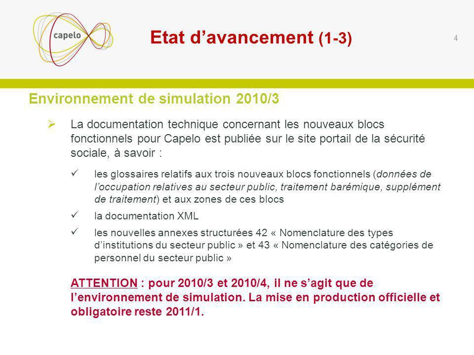 Questions reçues par écrit préalablement : réponses sur base dexemples (suite) Exemple 3 : trimestre 2011/2.