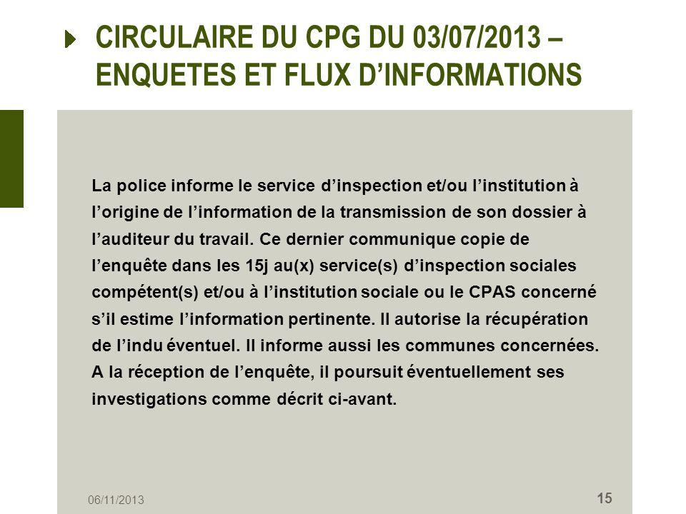 CIRCULAIRE DU CPG DU 03/07/2013 – ENQUETES ET FLUX DINFORMATIONS La police informe le service dinspection et/ou linstitution à lorigine de linformatio