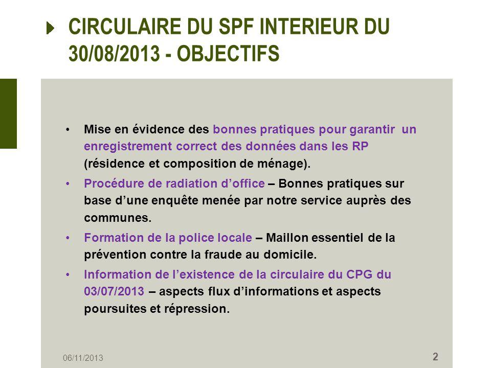 CIRCULAIRE DU SPF INTERIEUR DU 30/08/2013 - OBJECTIFS Mise en évidence des bonnes pratiques pour garantir un enregistrement correct des données dans l