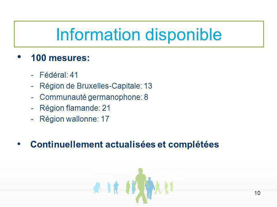 10 100 mesures: Fédéral: 41 Région de Bruxelles-Capitale: 13 Communauté germanophone: 8 Région flamande: 21 Région wallonne: 17 Continuellement actualisées et complétées Information disponible