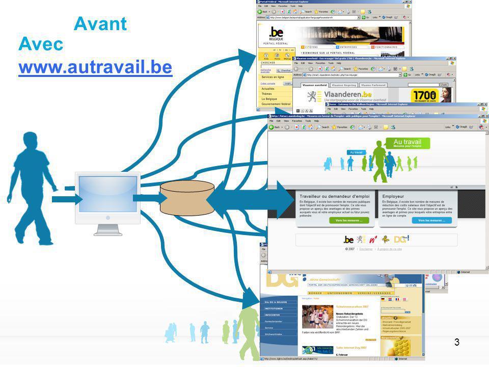 3 Avec www.autravail.be Avant