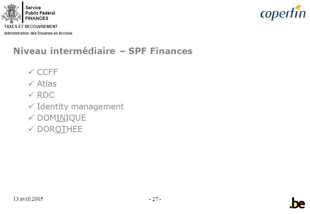 Service Public Fédéral FINANCES TAXES ET RECOUVREMENT Administration des Douanes en Accises 13 avril 2005 - 27 - Niveau intermédiaire – SPF Finances CCFF Atlas RDC Identity management DOMINIQUE DOROTHEE