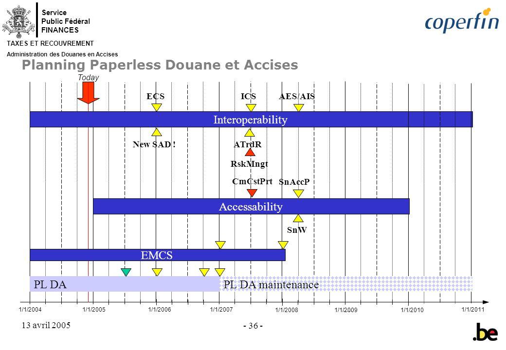 Service Public Fédéral FINANCES TAXES ET RECOUVREMENT Administration des Douanes en Accises 13 avril 2005 - 36 - Planning Paperless Douane et Accises 1/1/20061/1/20051/1/2007…..1/1/2004 Today 1/1/20101/1/20091/1/2008 EMCS Interoperability ECS 1/1/2011 ICS Accessability AES/AIS CmCstPrt SnAccP SnW RskMngt ATrdR PL DAPL DA maintenance New SAD !