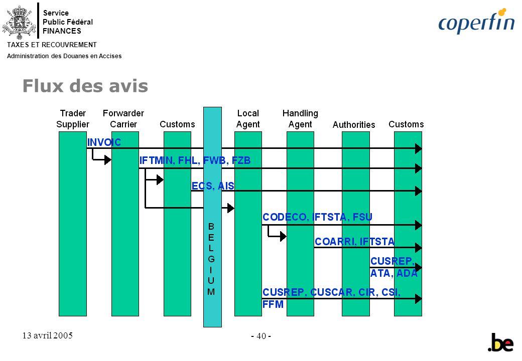 Service Public Fédéral FINANCES TAXES ET RECOUVREMENT Administration des Douanes en Accises 13 avril 2005 - 40 - Flux des avis