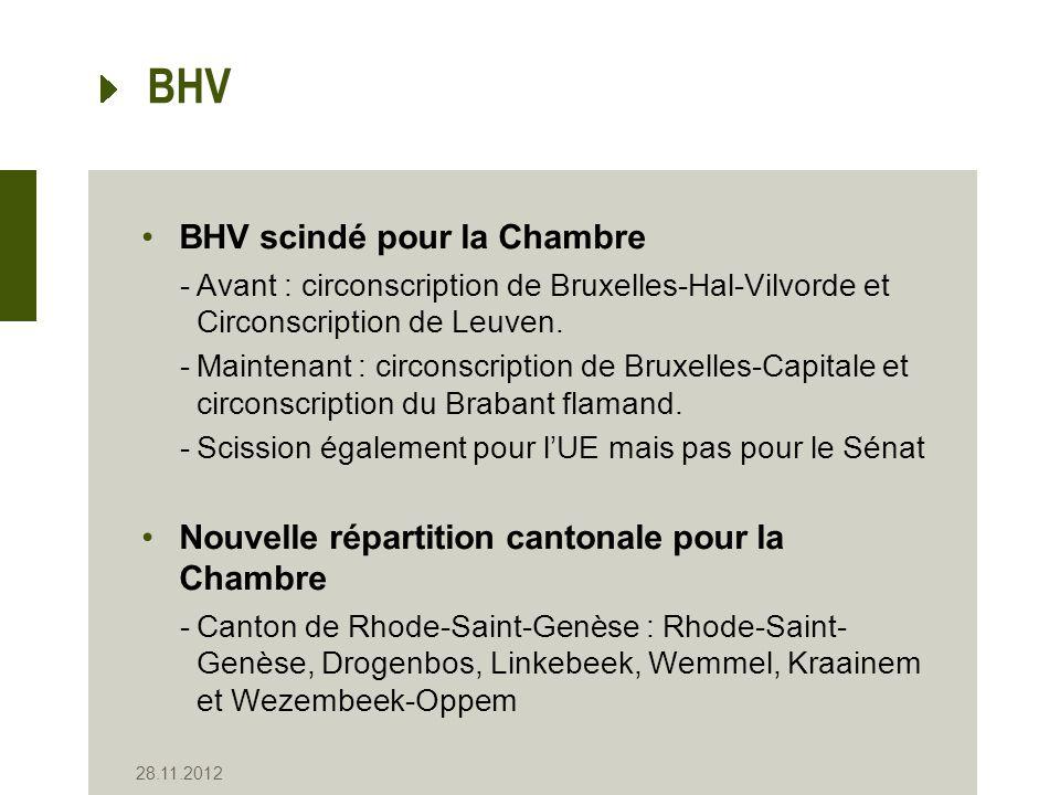 BHV BHV scindé pour la Chambre -Avant : circonscription de Bruxelles-Hal-Vilvorde et Circonscription de Leuven.
