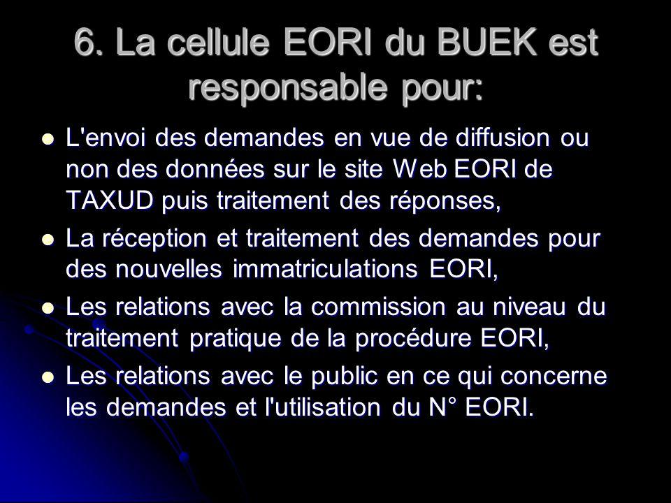 6. La cellule EORI du BUEK est responsable pour: L'envoi des demandes en vue de diffusion ou non des données sur le site Web EORI de TAXUD puis traite