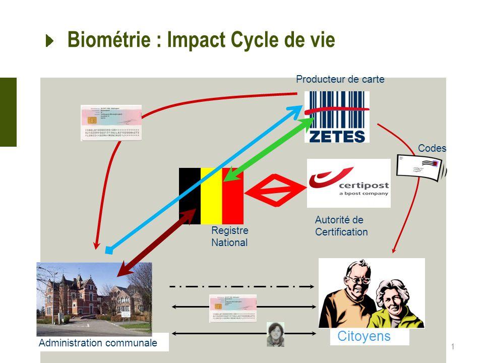 Administration communale 1 Producteur de carte Autorité de Certification Registre National Codes Citoyens Biométrie : Impact Cycle de vie