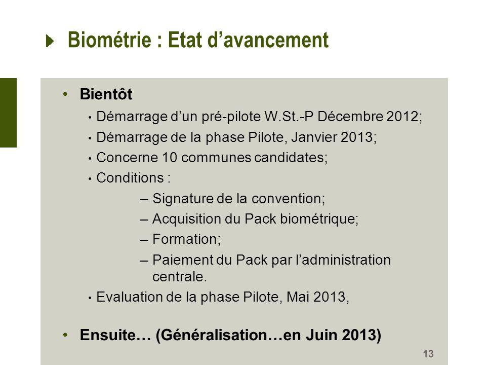 Biométrie : Etat davancement 13 1 certificat à partir de 12 ans 2 certificats à partir de 18 ans 0 certificat jusquà 7 ans 1 certificat à partir de 7