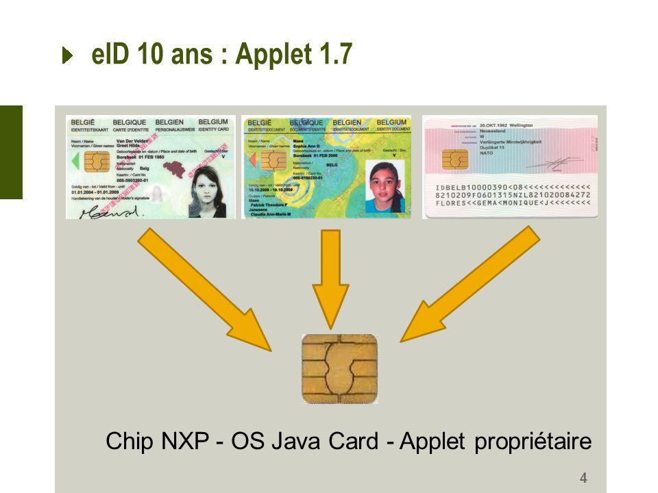 eID 10 ans : Applet 1.7 4 Chip NXP - OS Java Card - Applet propriétaire