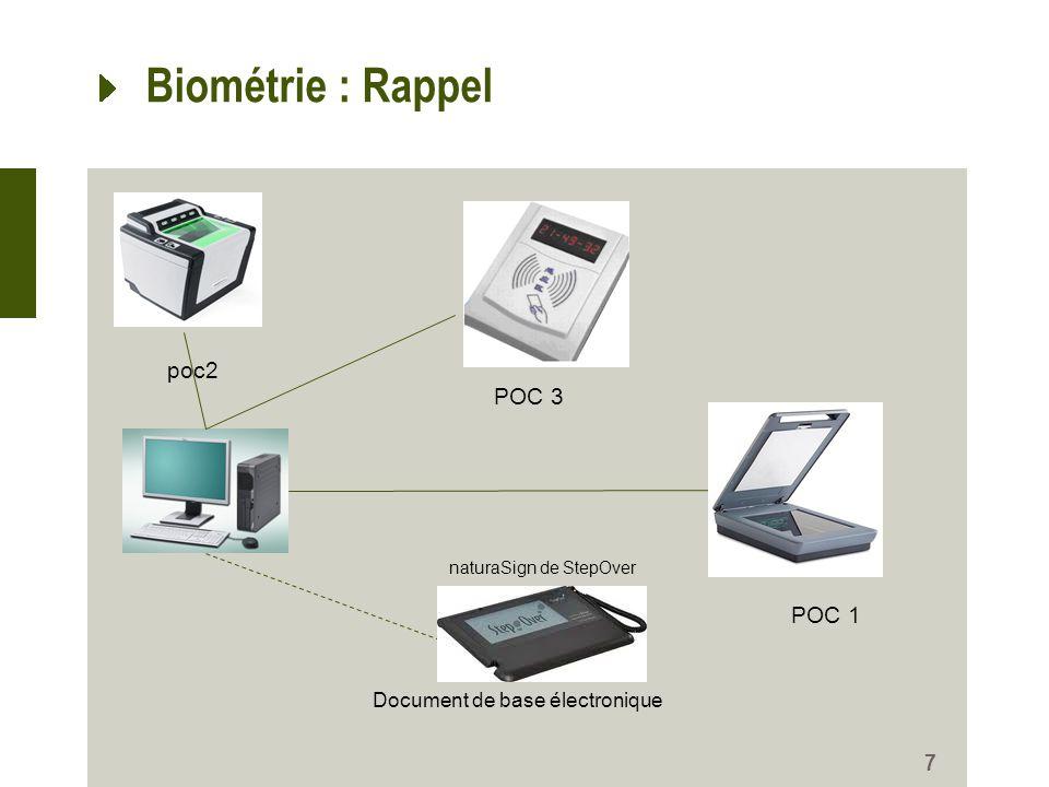 Biométrie : Rappel 7 poc2 POC 1 POC 3 naturaSign de StepOver Document de base électronique