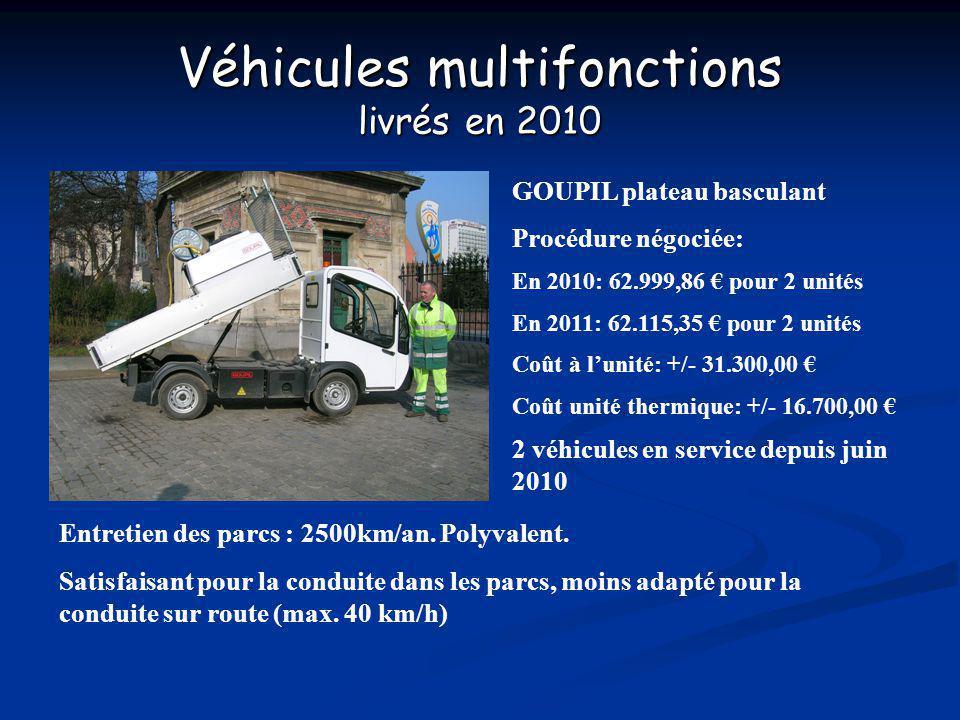 Véhicules multifonctions livrés en 2010 GOUPIL plateau basculant Procédure négociée: En 2010: 62.999,86 pour 2 unités En 2011: 62.115,35 pour 2 unités Coût à lunité: +/- 31.300,00 Coût unité thermique: +/- 16.700,00 2 véhicules en service depuis juin 2010 Entretien des parcs : 2500km/an.