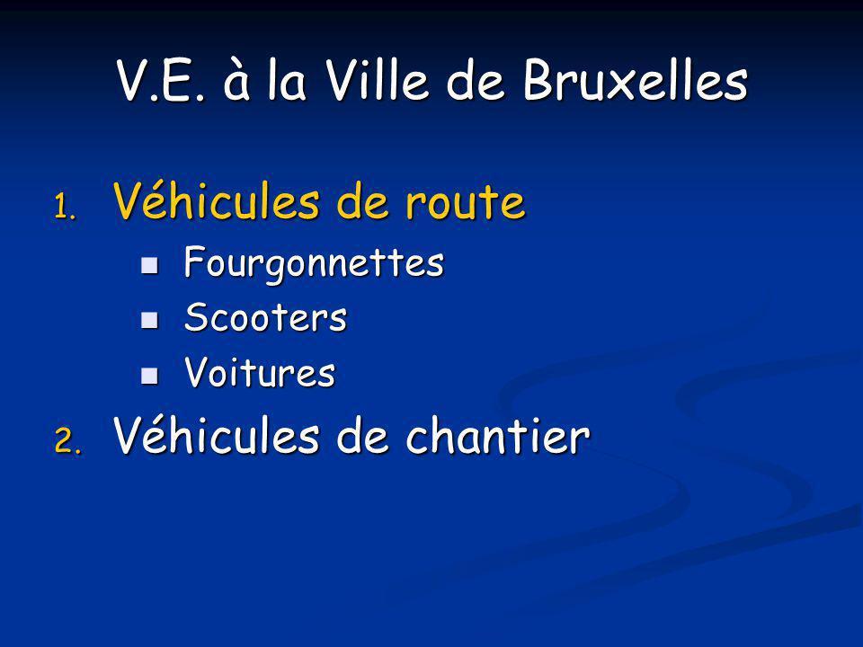 V.E. à la Ville de Bruxelles 1. Véhicules de route Fourgonnettes Fourgonnettes Scooters Scooters Voitures Voitures 2. Véhicules de chantier