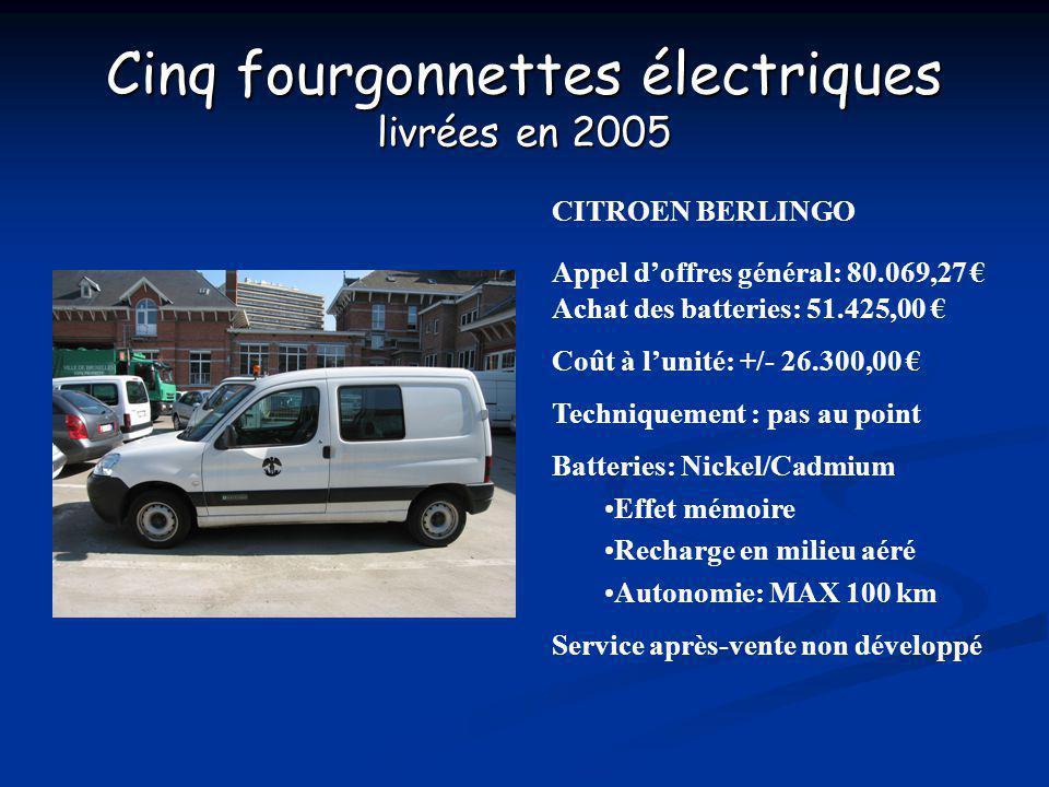 Cinq fourgonnettes électriques livrées en 2005 CITROEN BERLINGO Appel doffres général: 80.069,27 Achat des batteries: 51.425,00 Coût à lunité: +/- 26.300,00 Techniquement : pas au point Batteries: Nickel/Cadmium Effet mémoire Recharge en milieu aéré Autonomie: MAX 100 km Service après-vente non développé