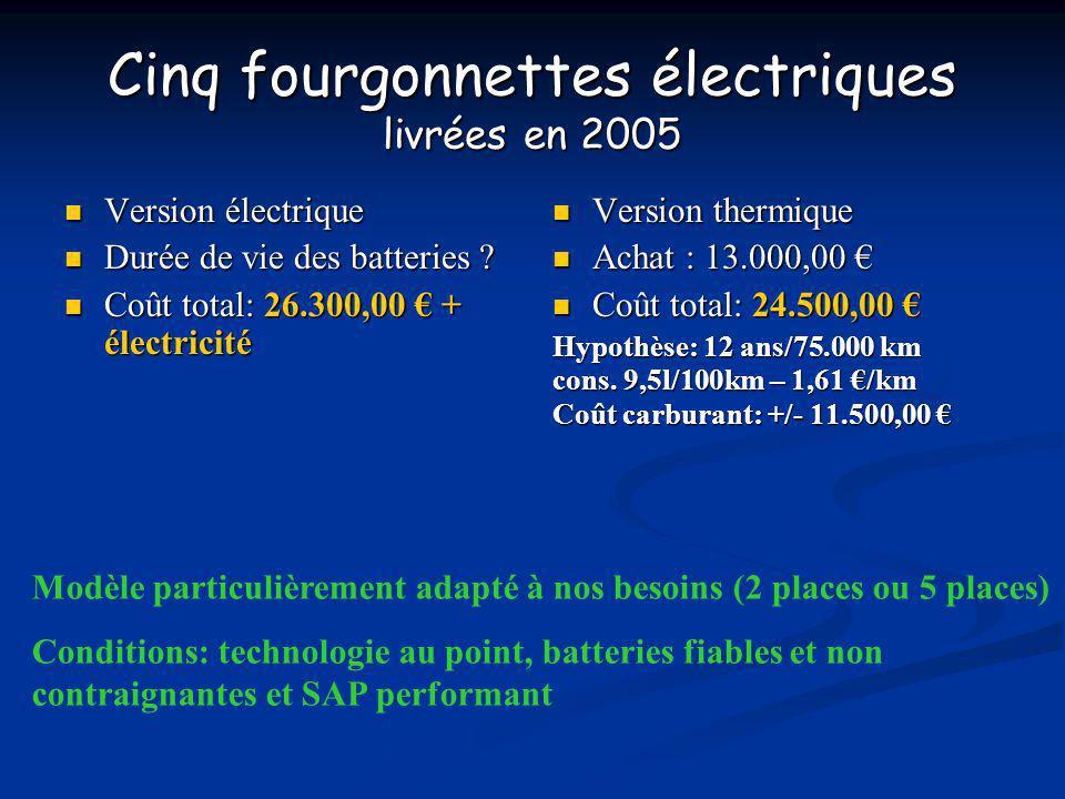 Scooters électriques livrés en 2005 EVT scooter 4000e Procédure négociée: 12.221,00 Coût à lunité: +/- 2.500,00 Batteries: Plomb/acide fermé Vmax= 45 km/h - Autonomie: ± 65 km Déplacements interurbains, partage de véhicule Toujours en service – problème de batteries récurrents Pour cette application, le V.E.