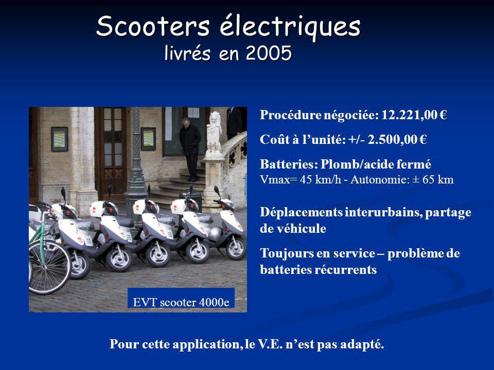 Scooters électriques livrés en 2005 EVT scooter 4000e Procédure négociée: 12.221,00 Coût à lunité: +/- 2.500,00 Batteries: Plomb/acide fermé Vmax= 45