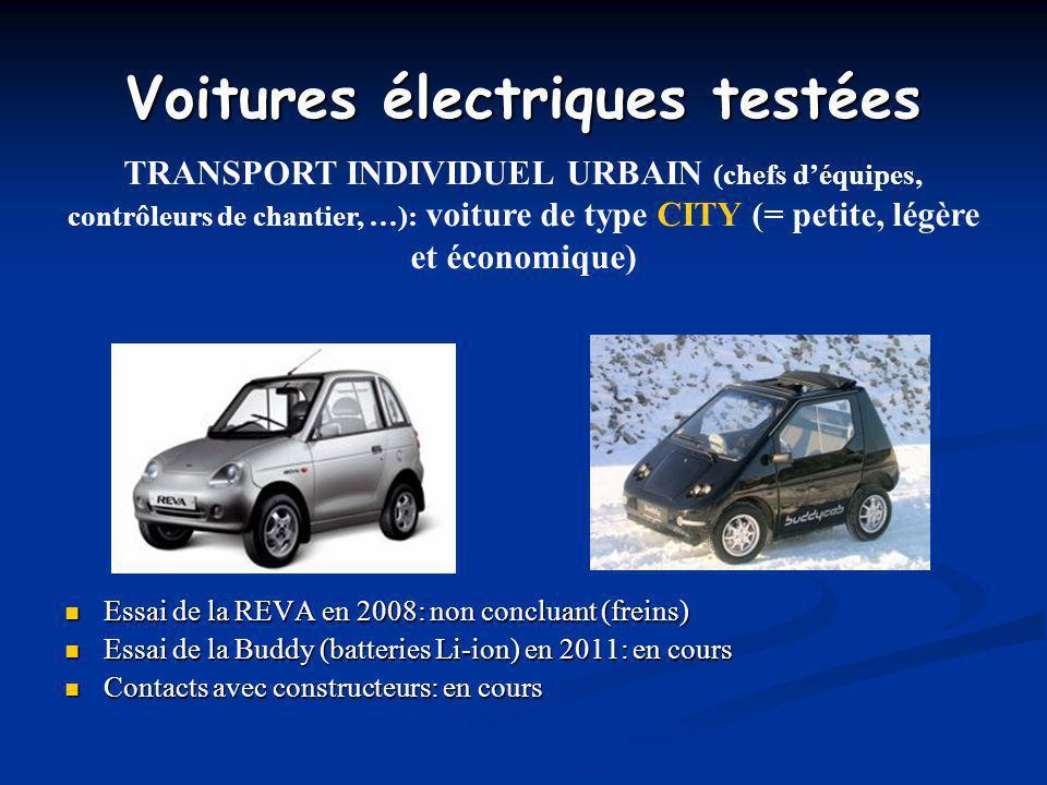 Voitures électriques testées Essai de la REVA en 2008: non concluant (freins) Essai de la Buddy (batteries Li-ion) en 2011: en cours Contacts avec con