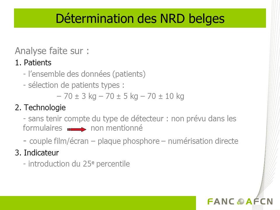 Analyse faite sur : 1. Patients - lensemble des données (patients) - sélection de patients types : –70 ± 3 kg – 70 ± 5 kg – 70 ± 10 kg 2. Technologie