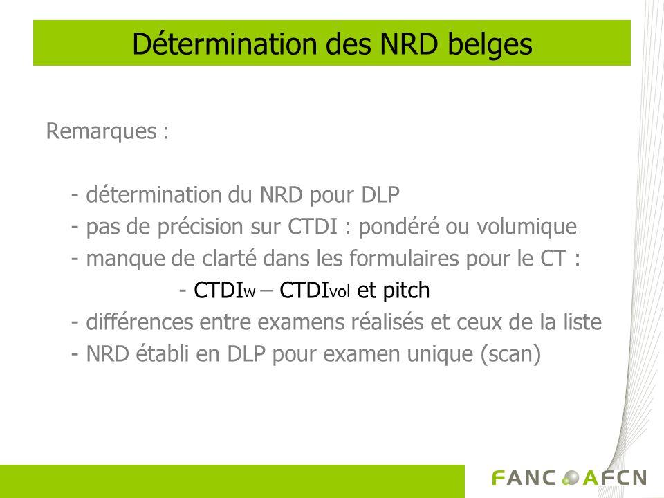Remarques : - détermination du NRD pour DLP - pas de précision sur CTDI : pondéré ou volumique - manque de clarté dans les formulaires pour le CT : - CTDI w – CTDI vol et pitch - différences entre examens réalisés et ceux de la liste - NRD établi en DLP pour examen unique (scan) Détermination des NRD belges