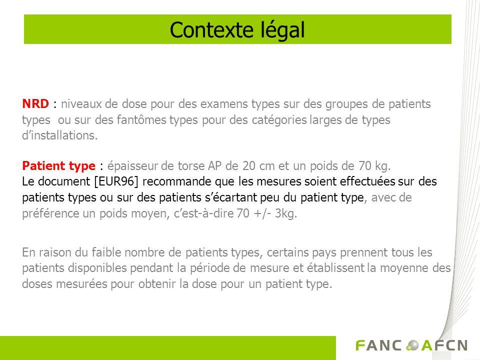 Contexte légal NRD : niveaux de dose pour des examens types sur des groupes de patients types ou sur des fantômes types pour des catégories larges de