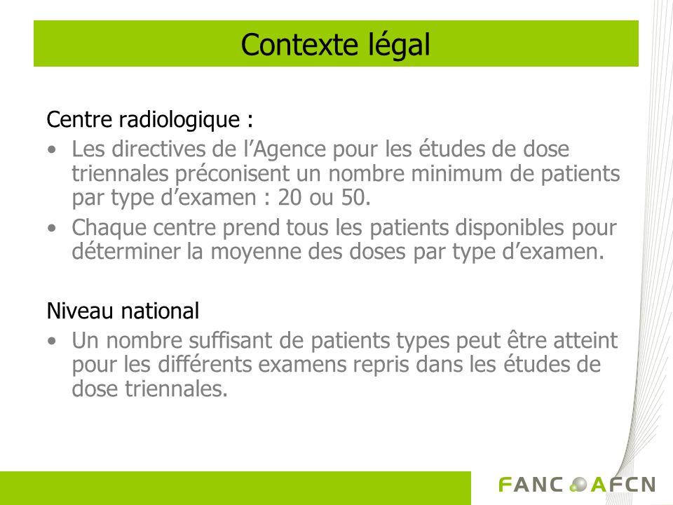 Contexte légal Centre radiologique : Les directives de lAgence pour les études de dose triennales préconisent un nombre minimum de patients par type dexamen : 20 ou 50.