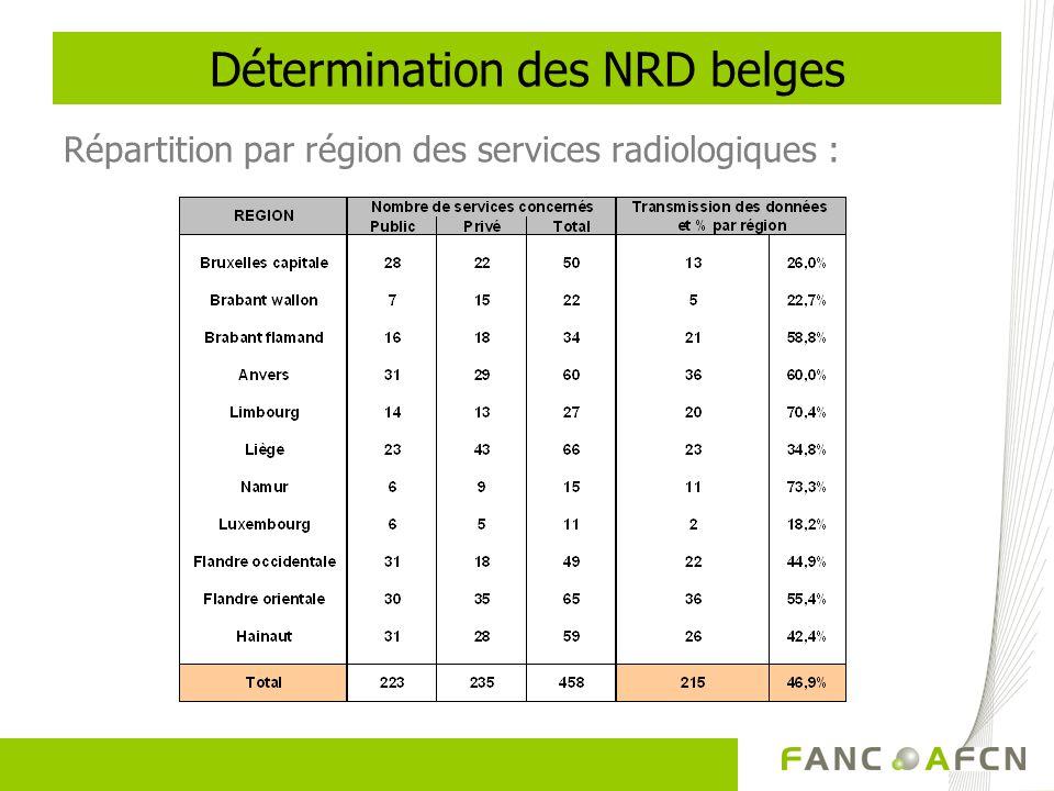Répartition par région des services radiologiques : Détermination des NRD belges