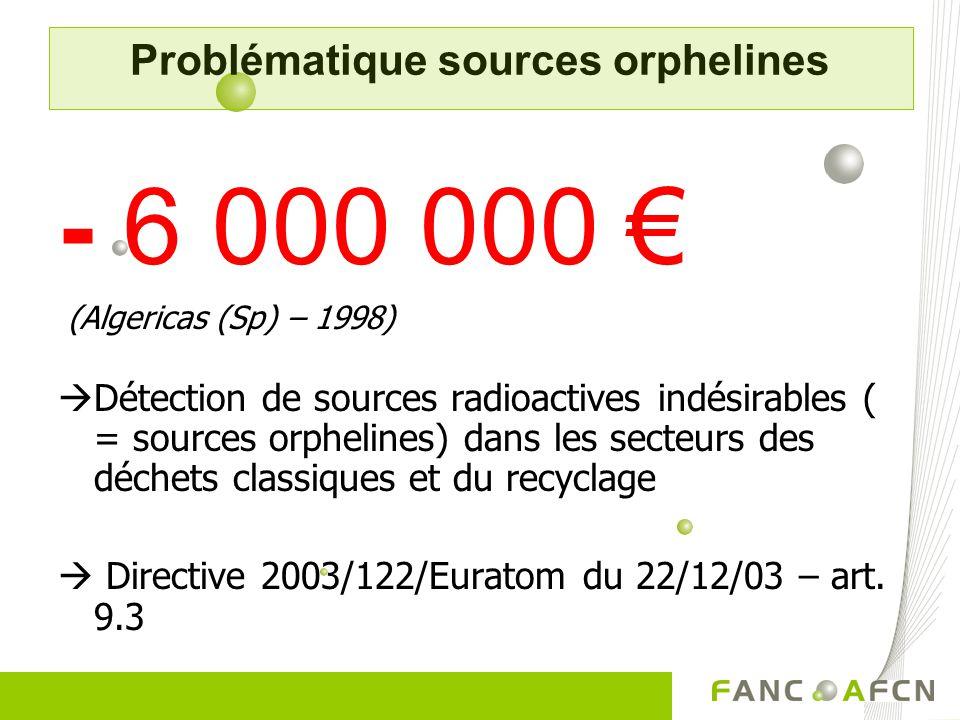 - 6 000 000 (Algericas (Sp) – 1998) Détection de sources radioactives indésirables ( = sources orphelines) dans les secteurs des déchets classiques et du recyclage Directive 2003/122/Euratom du 22/12/03 – art.