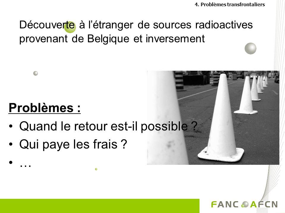 Découverte à létranger de sources radioactives provenant de Belgique et inversement Problèmes : Quand le retour est-il possible .