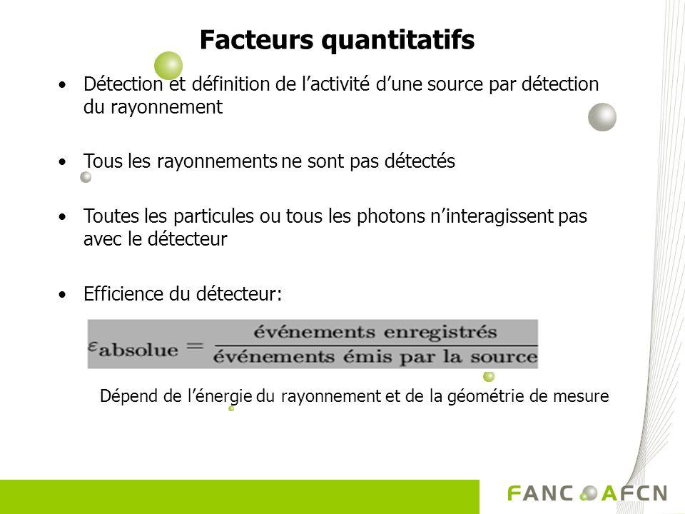 Facteurs quantitatifs Détection et définition de lactivité dune source par détection du rayonnement Tous les rayonnements ne sont pas détectés Toutes