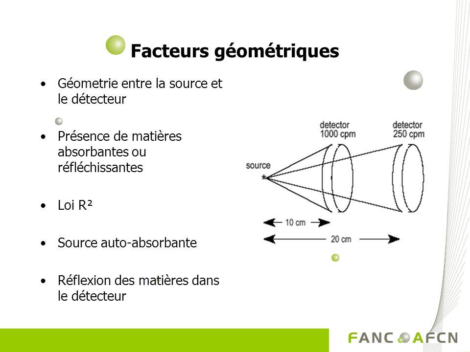 Facteurs géométriques Géometrie entre la source et le détecteur Présence de matières absorbantes ou réfléchissantes Loi R² Source auto-absorbante Réfl