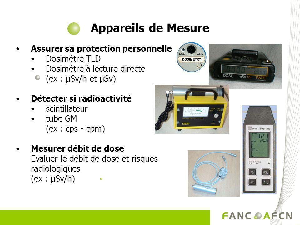 Appareils de Mesure Assurer sa protection personnelle Dosimètre TLD Dosimètre à lecture directe (ex : µSv/h et µSv) Détecter si radioactivité scintill