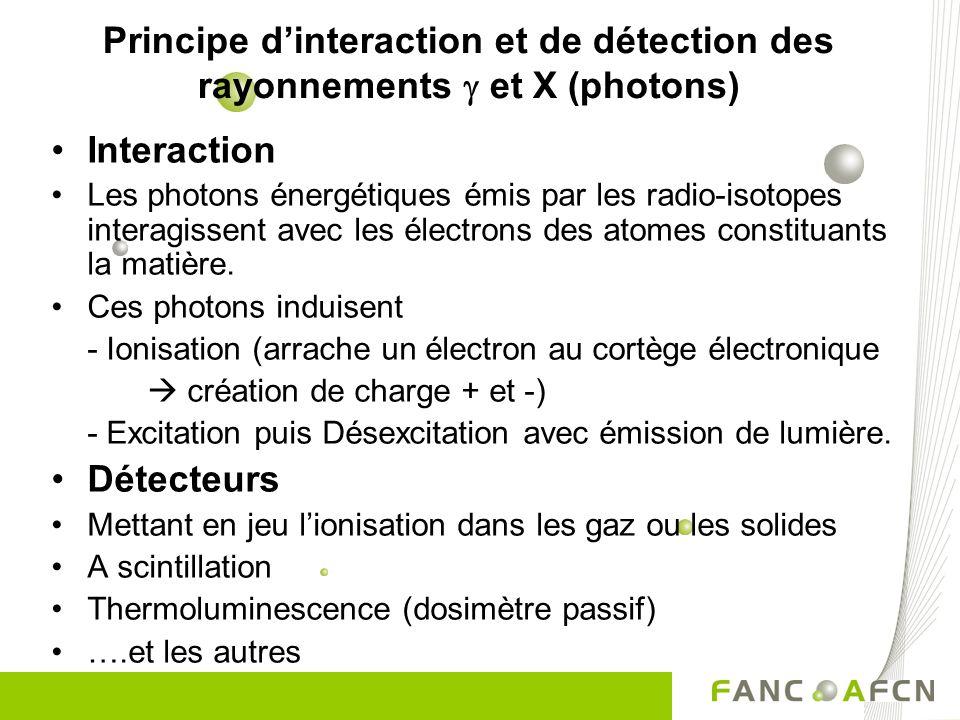 Principe dinteraction et de détection des rayonnements et X (photons) Interaction Les photons énergétiques émis par les radio-isotopes interagissent a