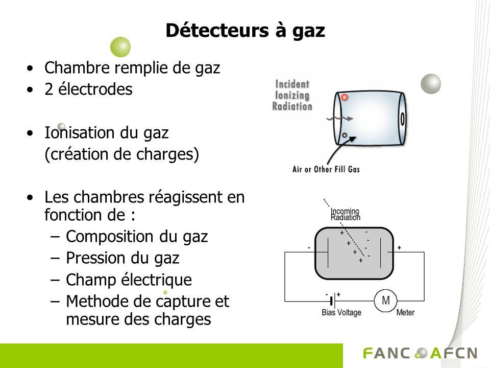 Détecteurs à gaz Chambre remplie de gaz 2 électrodes Ionisation du gaz (création de charges) Les chambres réagissent en fonction de : –Composition du