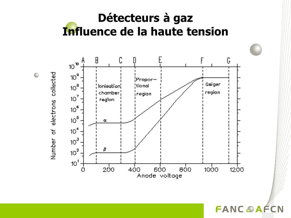 Détecteurs à gaz Influence de la haute tension