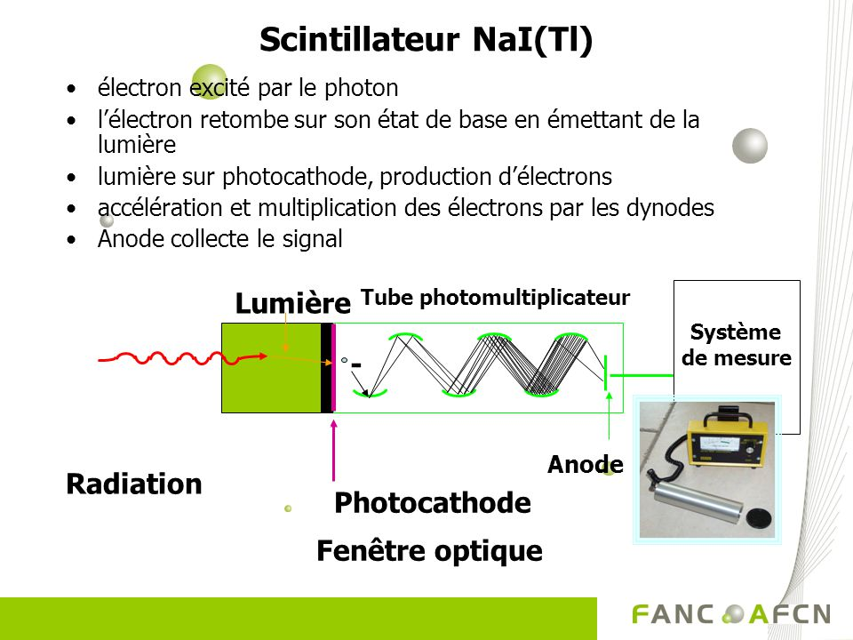 Radiation Photocathode Fenêtre optique - Système de mesure Lumière Tube photomultiplicateur Anode Scintillateur NaI(Tl) électron excité par le photon