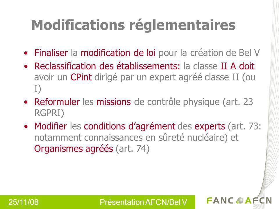 25/11/08 Présentation AFCN/Bel V Finaliser la modification de loi pour la création de Bel V Reclassification des établissements: la classe II A doit a