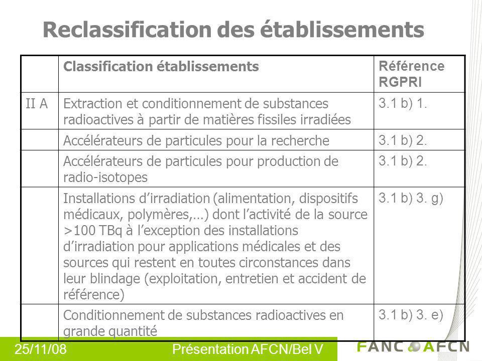 25/11/08 Présentation AFCN/Bel V Reclassification des établissements Classification établissements Référence RGPRI II AExtraction et conditionnement d