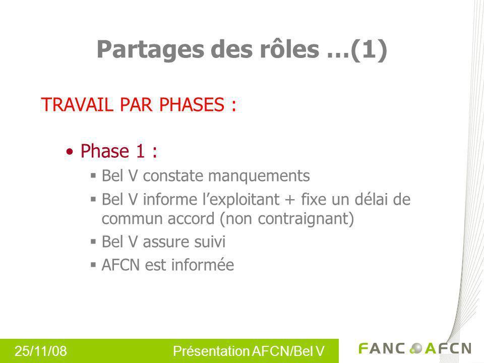 25/11/08 Présentation AFCN/Bel V Partages des rôles …(1) TRAVAIL PAR PHASES : Phase 1 : Bel V constate manquements Bel V informe lexploitant + fixe un