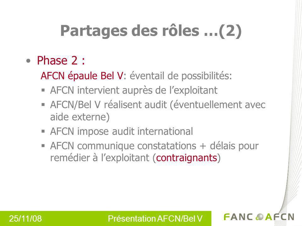 25/11/08 Présentation AFCN/Bel V Partages des rôles …(2) Phase 2 : AFCN épaule Bel V: éventail de possibilités: AFCN intervient auprès de lexploitant