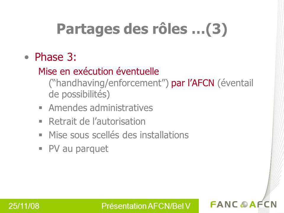 25/11/08 Présentation AFCN/Bel V Partages des rôles …(3) Phase 3: Mise en exécution éventuelle (handhaving/enforcement) par lAFCN (éventail de possibi