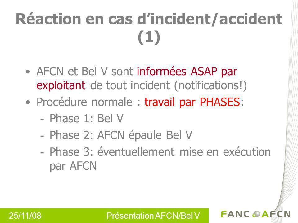 25/11/08 Présentation AFCN/Bel V Réaction en cas dincident/accident (1) AFCN et Bel V sont informées ASAP par exploitant de tout incident (notificatio