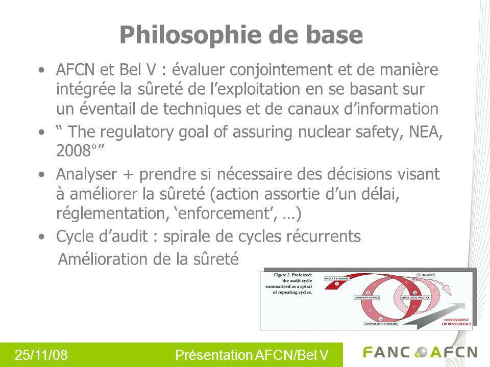 25/11/08 Présentation AFCN/Bel V Philosophie de base AFCN et Bel V : évaluer conjointement et de manière intégrée la sûreté de lexploitation en se bas