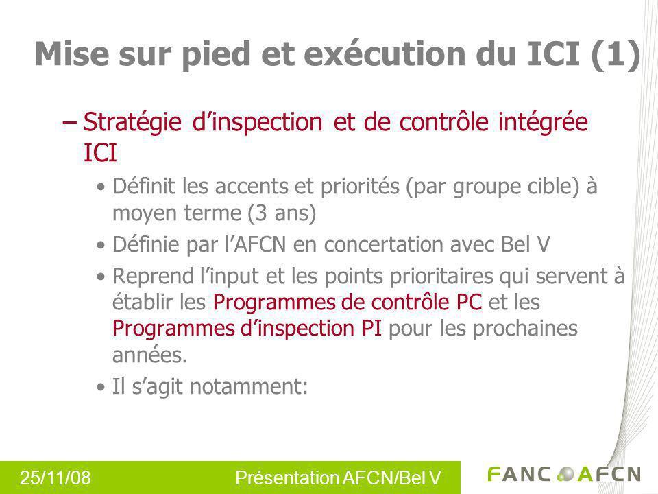 25/11/08 Présentation AFCN/Bel V –Stratégie dinspection et de contrôle intégrée ICI Définit les accents et priorités (par groupe cible) à moyen terme