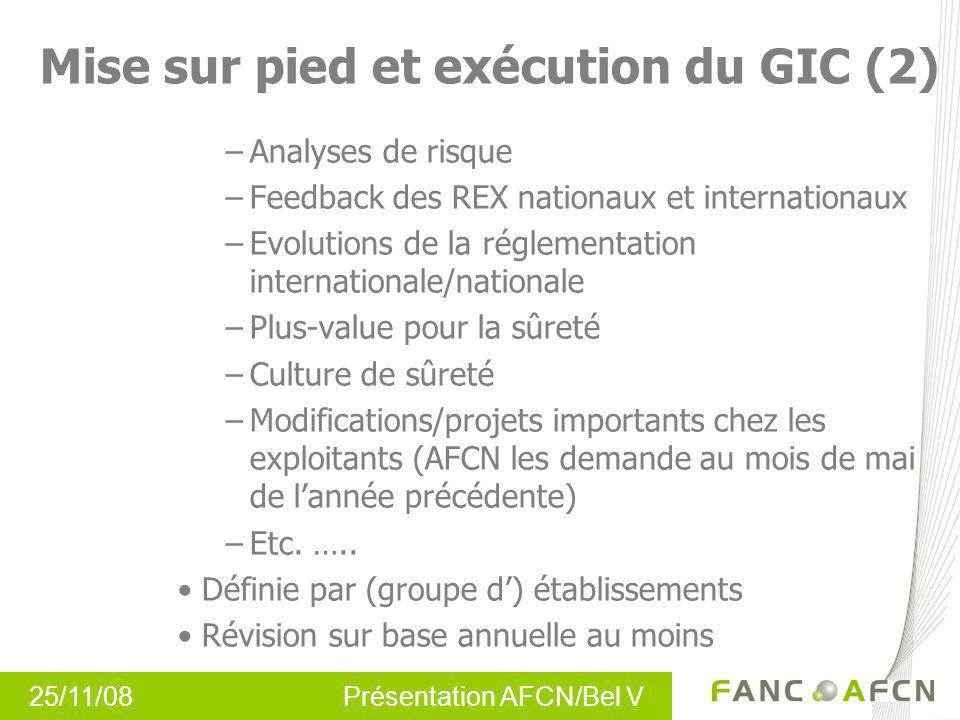 25/11/08 Présentation AFCN/Bel V –Analyses de risque –Feedback des REX nationaux et internationaux –Evolutions de la réglementation internationale/nat