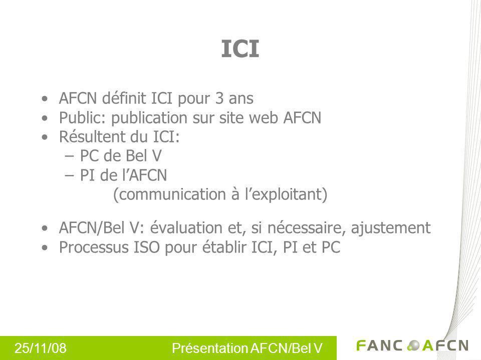 25/11/08 Présentation AFCN/Bel V ICI AFCN définit ICI pour 3 ans Public: publication sur site web AFCN Résultent du ICI: –PC de Bel V –PI de lAFCN (co